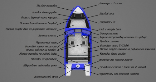 VIKING 4.6 BR Standart и Yamaha F70