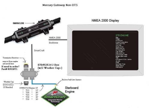 Кабель Mercury - NMEA 2000 (MODULE-GATWY MULT)
