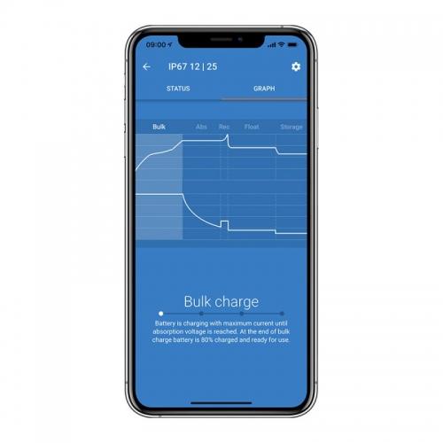Зарядное устройство Victron Blue Smart IP67 12/17