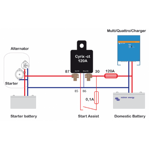 Батарейные изоляторы Victron Energy Cyrix-ct 12/24V-120A