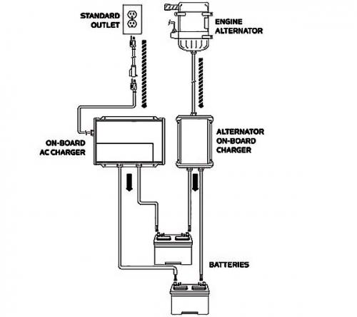 Зарядное устройство альтернатор Minn Kota MK 3 DC